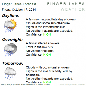 Finger Lakes Forecast for October 17/18. Click image to enlarge.