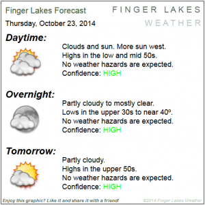 Finger Lakes Forecast for Oct. 23 & 24. Click image to enlarge.