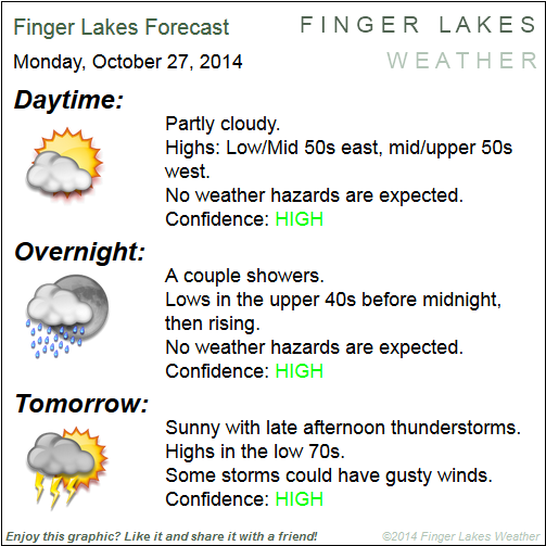Finger Lakes' First Forecast for Oct. 27/28, 2014. Click image to enlarge
