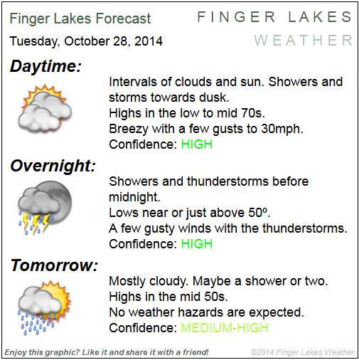 Finger Lakes' First Forecast for Oct. 28/29, 2014.
