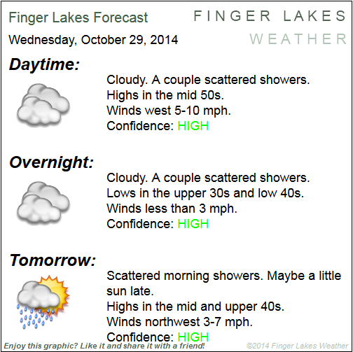 Finger Lakes Forecast-on-the-Go for Oct. 29/30, 2014.