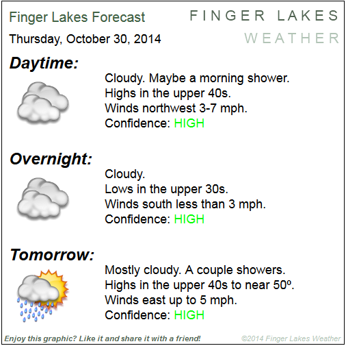 Finger Lakes Forecast-on-the-Go Oct. 30/31, 2014