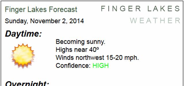 Sunday Morning Forecast: November 2, 2014