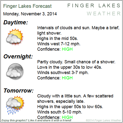 Finger Lakes Forecast-on-the-Go for Nov. 3/4, 2014.