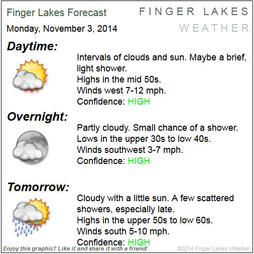 Finger Lakes Forecast-on-the-Go for Nov. 3/4, 2014.