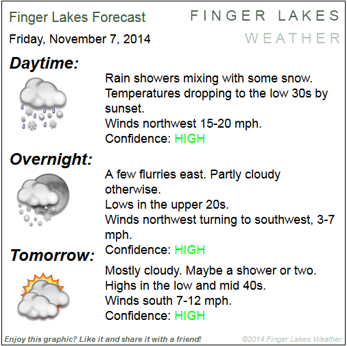 Finger Lakes forecast for November 7/8, 2014.