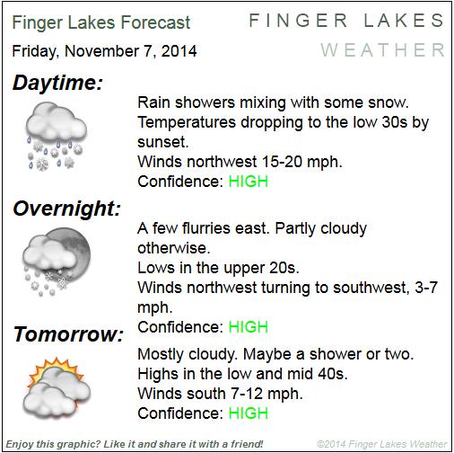 Finger Lakes forecast for November 7/8, 2014.