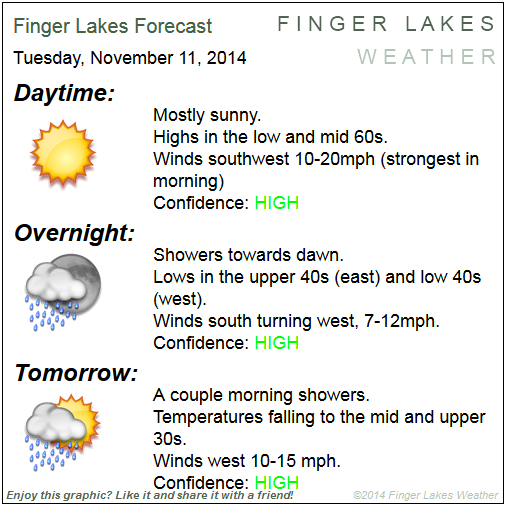 Finger Lakes Forecast for Nov. 11/12, 2014.