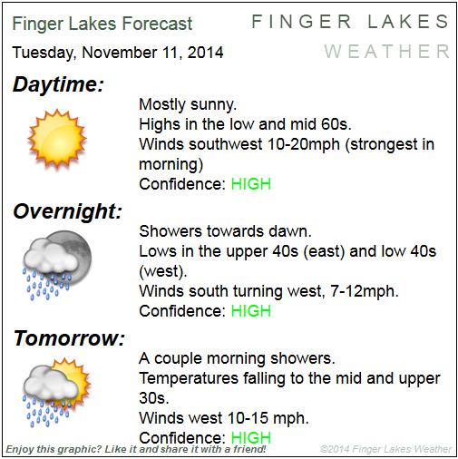 Finger Lakes Forecast for Nov. 11/12, 2014.