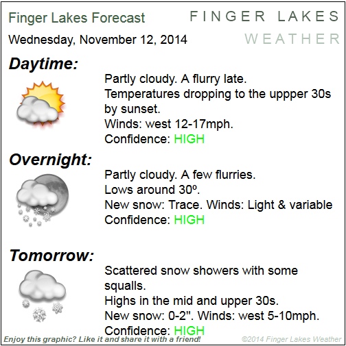 Finger Lakes forecast for Nov. 12/13, 2014.
