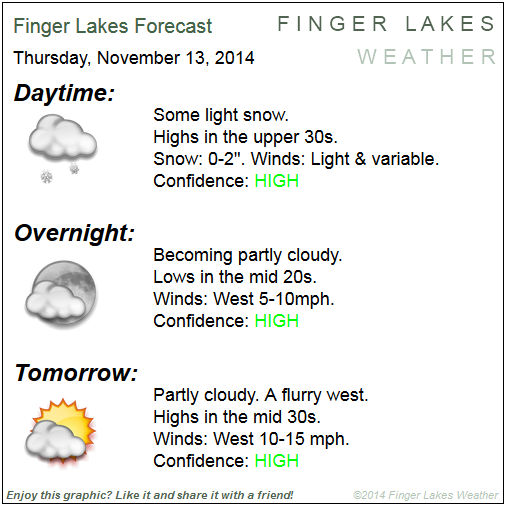 Forecast on the go for Nov. 13/14, 2014.