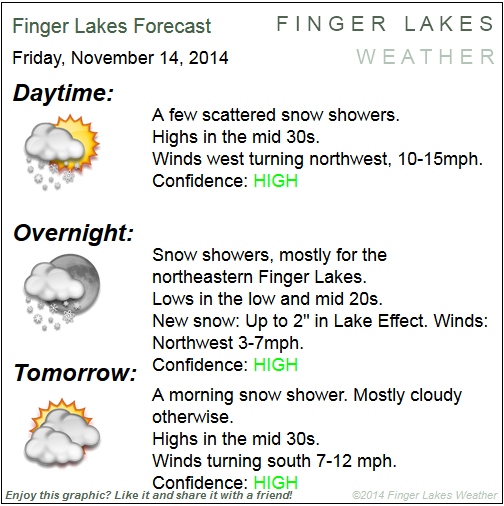 Finger Lakes Forecast for Nov. 14/15, 2014.