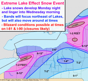 Extreme amounts of Lake Effect snow are likely from a prolonged, very intense lake effect blizzard northeast of the Great Lakes. Click to enlarge.