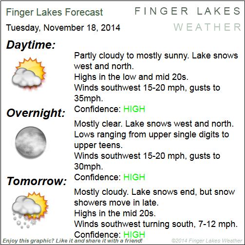 Finger Lakes Forecast for November 18/19, 2014.