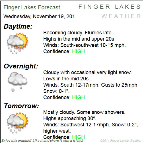Finger Lakes Forecast for Nov. 19/20, 2014.