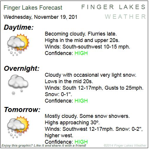 Finger Lakes Forecast for Nov. 19/20, 2014.