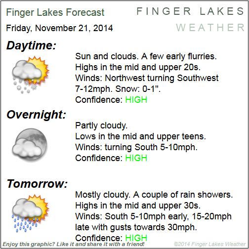 Finger Lakes Forecast for Nov. 21 & 22, 2014.
