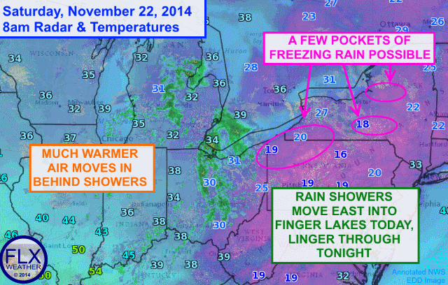 Warm air will move back into the Finger Lakes starting today along with some rain showers.
