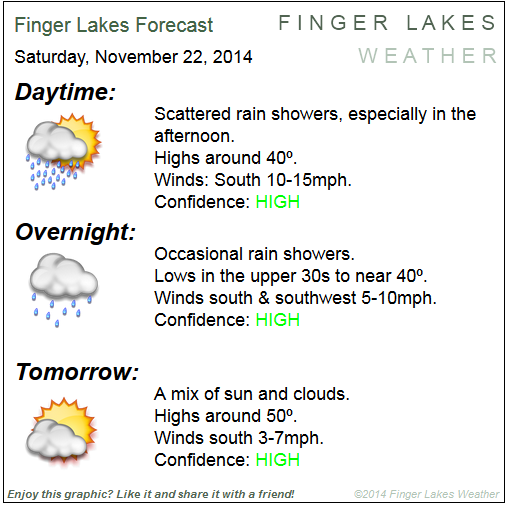 Finger Lakes Forecast for Nov. 22/23, 2014.