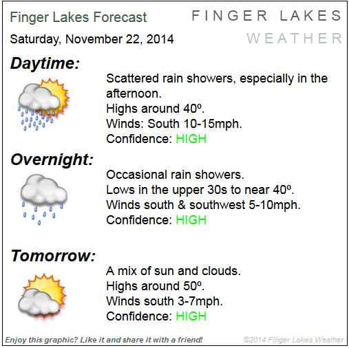 Finger Lakes Forecast for Nov. 22/23, 2014.