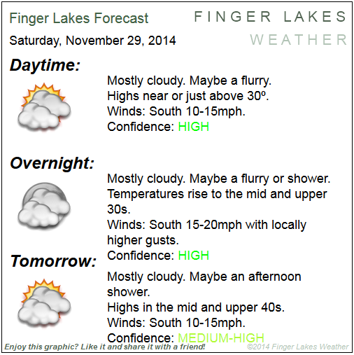 Finger Lakes Forecast for November 29/30, 2014.
