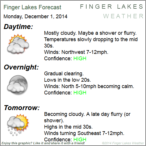 Finger Lakes Forecast for Dec. 1/2, 2014.