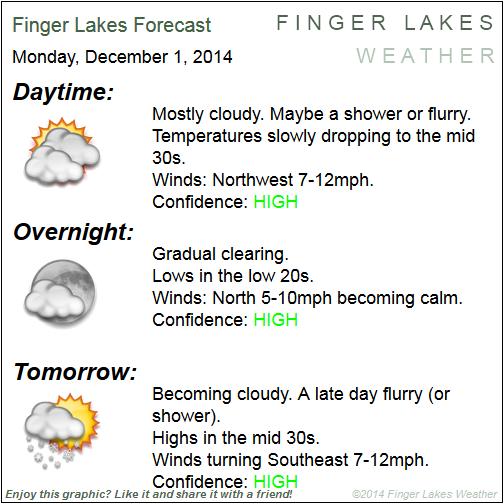 Finger Lakes Forecast for Dec. 1/2, 2014.
