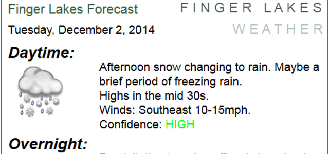 Afternoon snow, rain…maybe a little ice