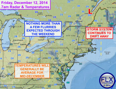 Low pressure remains over New England, but in a much weakened state. Nothing more than a few flurries are expected through the weekend. Click image to enlarge.