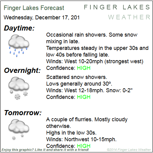Finger Lakes Forecast for Dec. 17/18, 2014.