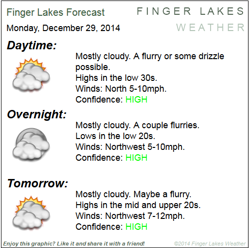 Finger Lakes Forecast for Dec. 29/30, 2014.