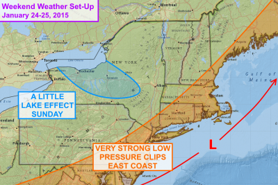 A very strong nor'easter will just clip the coastal areas of the Northeast while producing some lake effect snow across Central New York. Click image for full story.