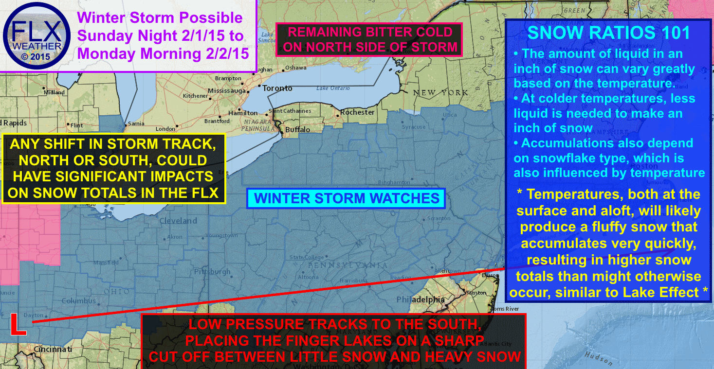 Winter Storm Watches have been issued due to the potential for heavy snow Sunday night into Monday. The Finger Lakes region will be on the northern edge of the storm and any slight shift in the track could alter the amount of snow expected greatly.