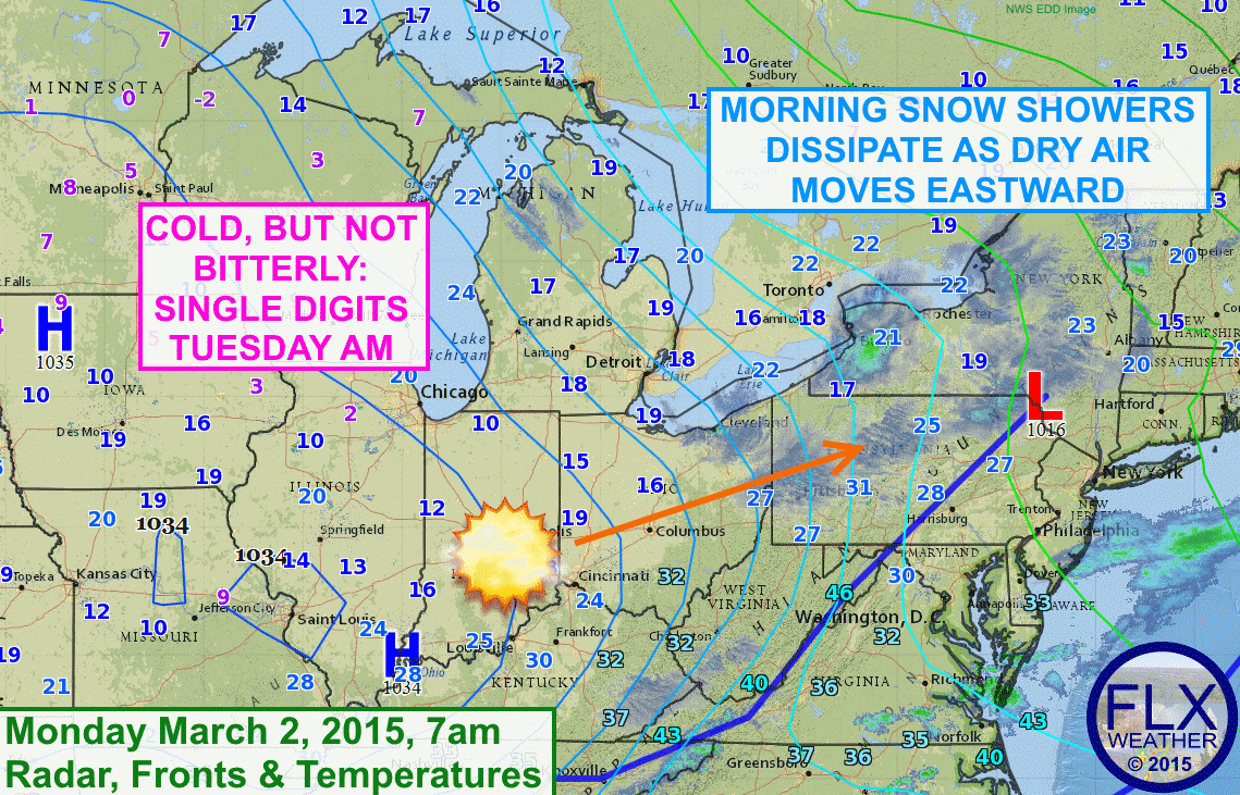 A large area of high pressure will push into the area from the Midwest today. Dry air associated with this high pressure will end any lingering snow showers across the Finger Lakes.