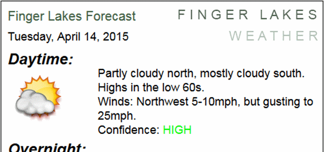 Quick Finger Lakes Forecast: Tuesday April 14th