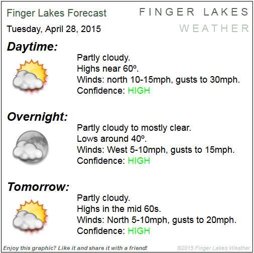 Temperatures will return to normal levels for the Finger Lakes after a week of chilly weather.