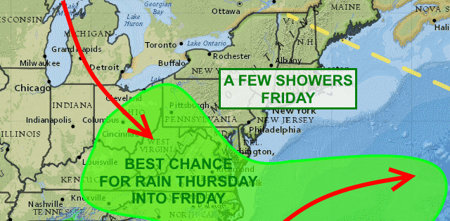 Great day Wednesday- a few showers by Friday