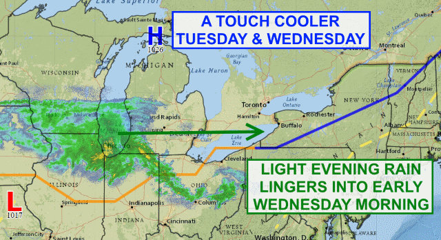 Light rain moves into the FLX late this afternoon