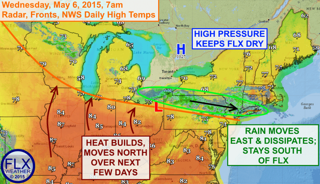 High pressure situated north of the Finger Lakes will keep rain to the south Wednesday before transporting hot, summery air north for the end of the week.