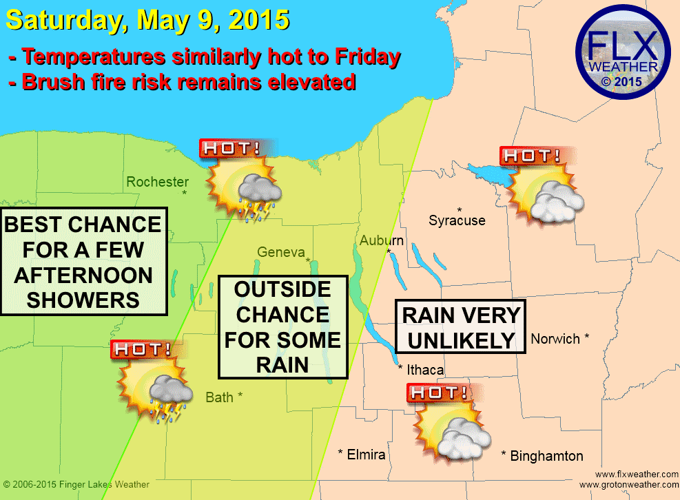 Saturday will be another hot day, though temperatures may fall a degree or two short of Friday's highs due to some extra clouds and a few showers for the western Finger Lakes.