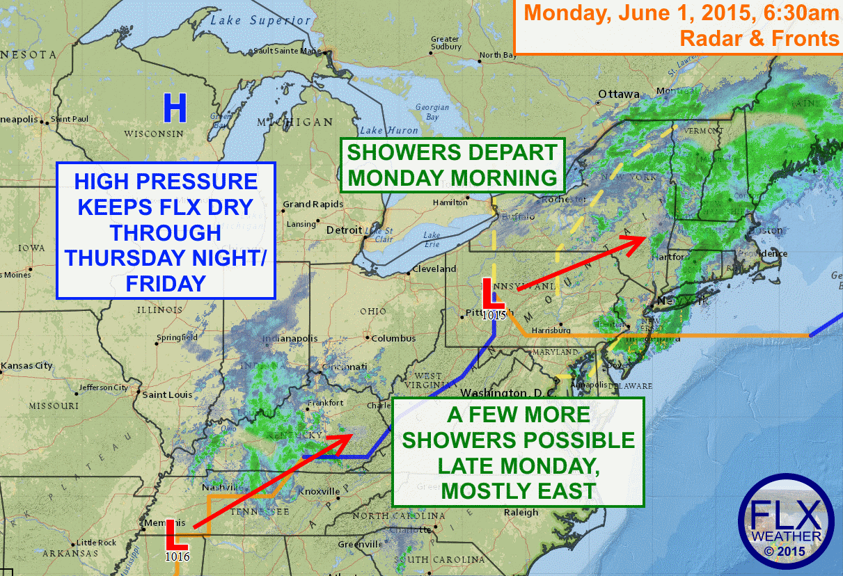 Low pressure riding along a frontal boundary to the south is moving away from the FLX, but a second low may bring a fw more showers to the area this evening.