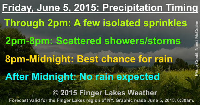 When will it rain Friday in the Finger Lakes?