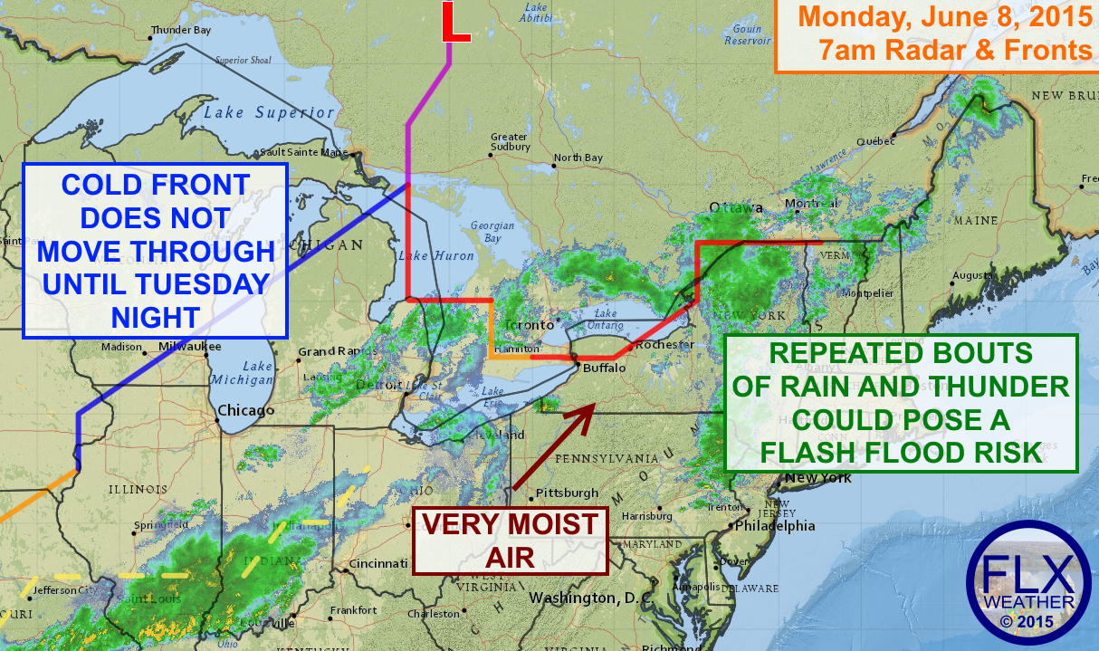 Multiple areas of heavy rain and thunder will cross the Finger Lakes region today, bringing the threat of localized flash flooding.