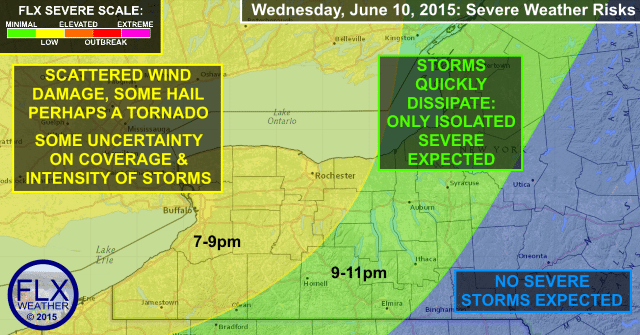 Wednesday daytime quiet- some severe threat by evening