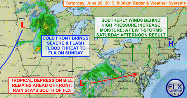 Bill stays south, but FLX still has trouble brewing Sunday