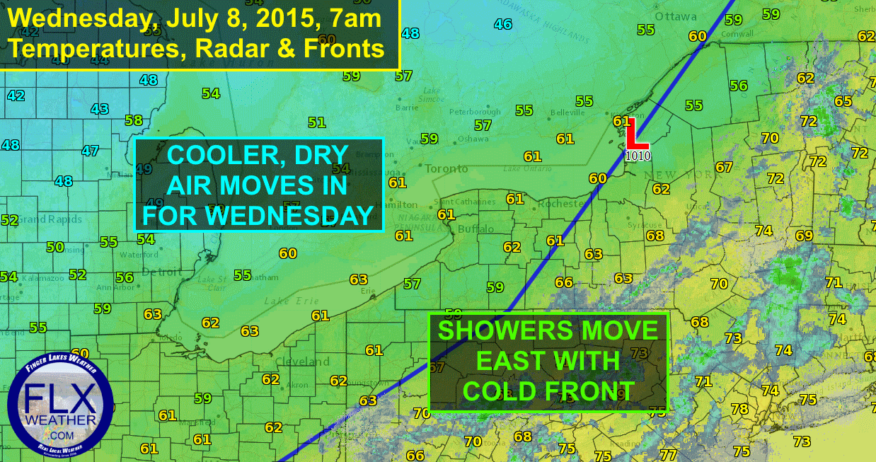 A cold front pushing through the region this morning will usher in cooler, but dry air for a quiet Wednesday.