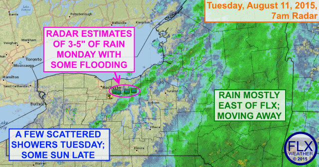 Rain moves out of FLX Tuesday
