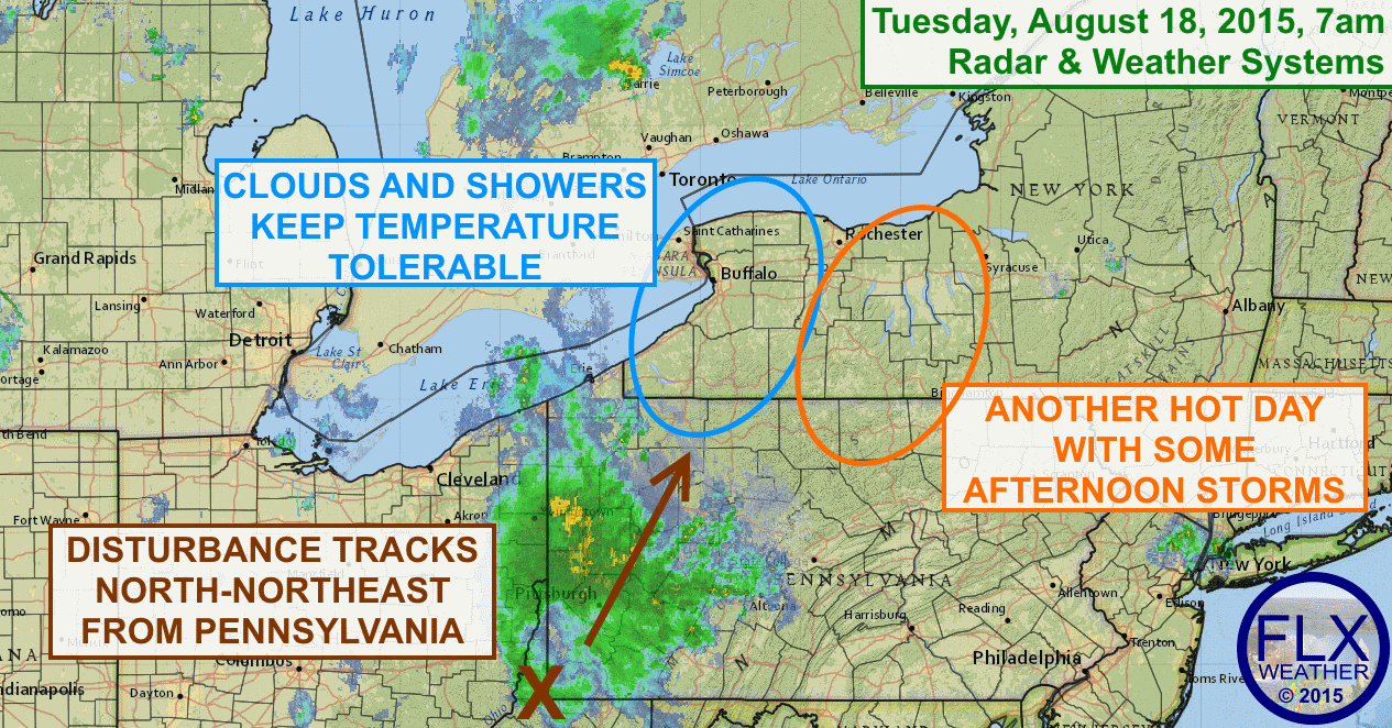 A disturbance will track towards western New York today, keeping the far western part of the FLX cool while the rest of the region gets hot again, setting the stage for afternoon storms.