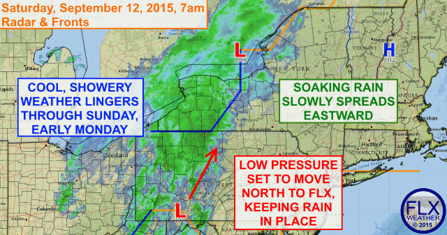 Beneficial soaking rain for FLX this weekend