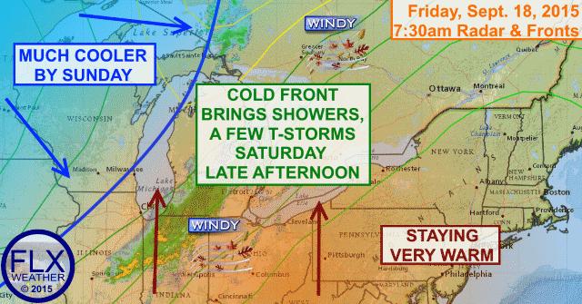 Temperatures remain summery for FLX through Saturday